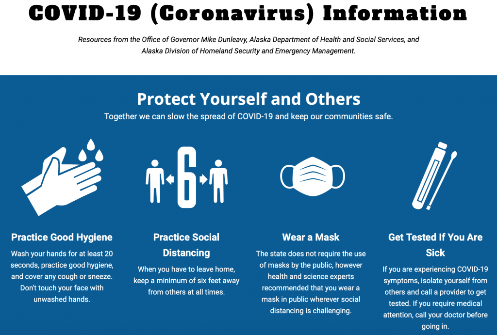 COVID safety graphic good hygiene, social distancing, wear a mask, get tested